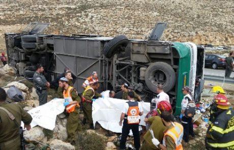 מספר הנפגעים בתאונות דרכים ברעננה בירידה